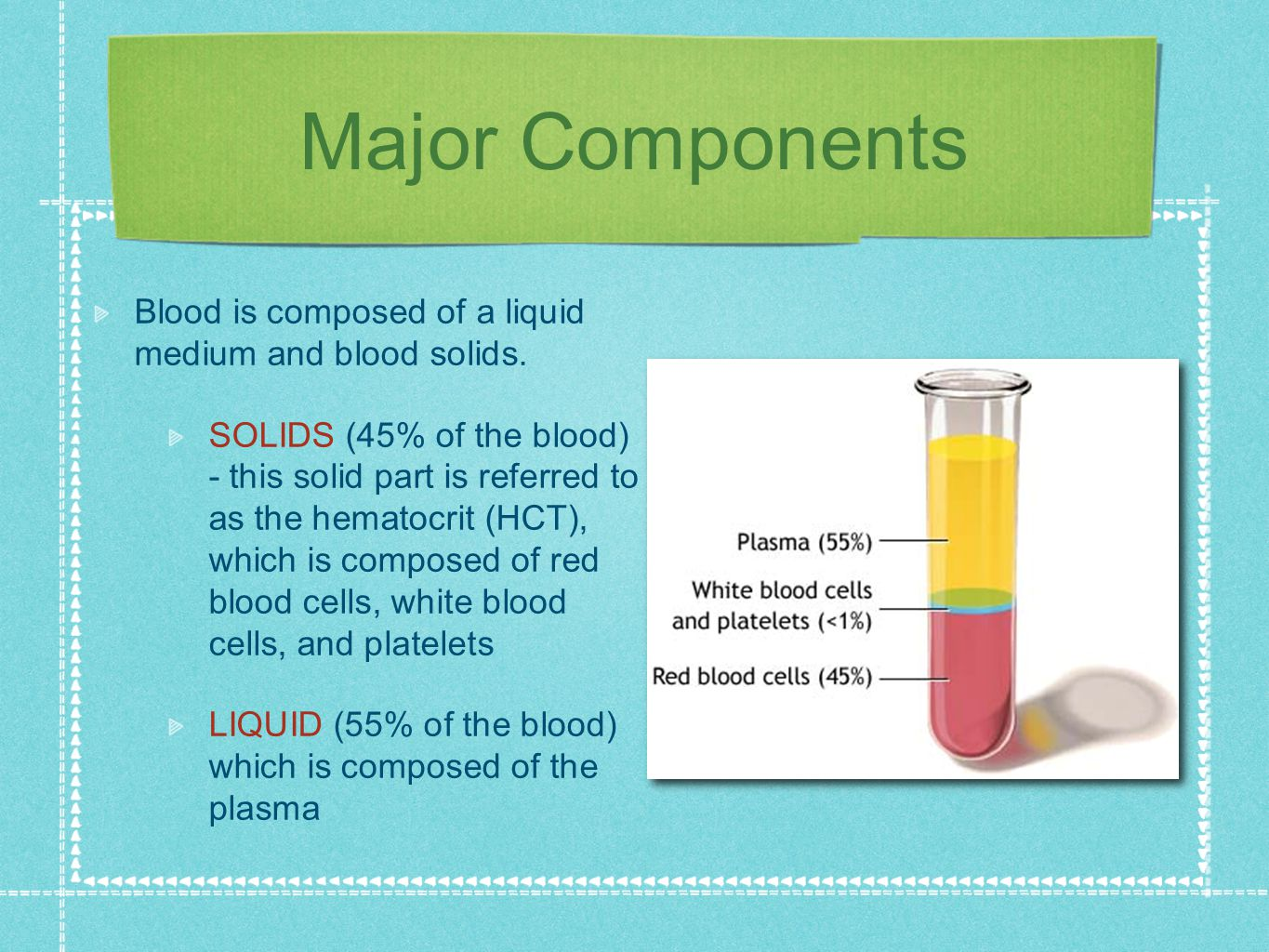 Major Components Blood is composed of a liquid medium and blood solids.