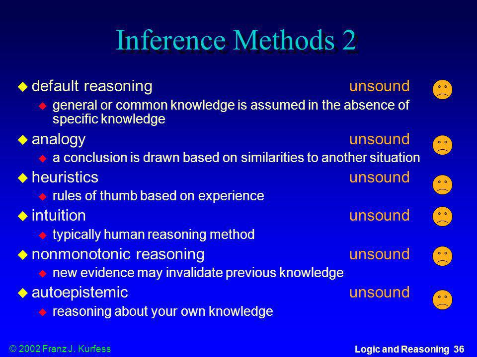 Inference Methods 2 default reasoning unsound analogy unsound