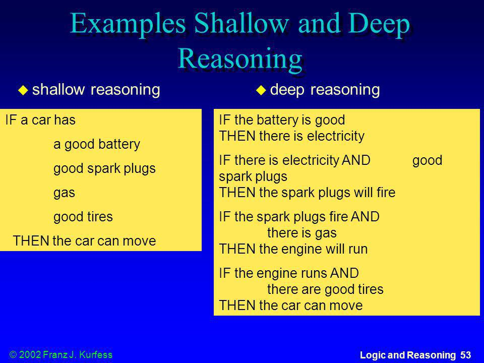 Examples Shallow and Deep Reasoning