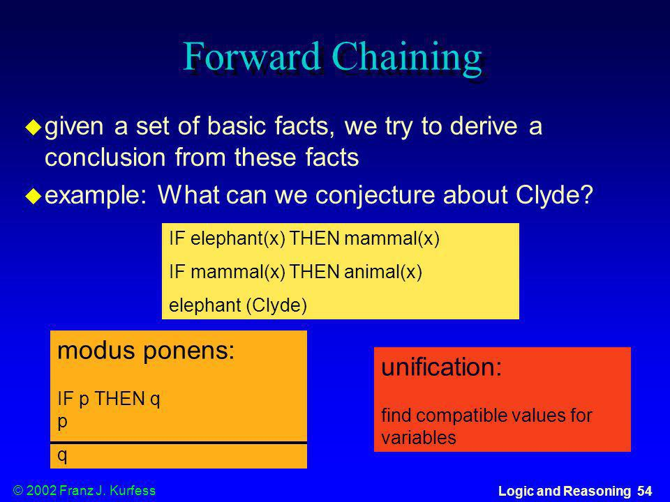 Forward Chaining given a set of basic facts, we try to derive a conclusion from these facts. example: What can we conjecture about Clyde