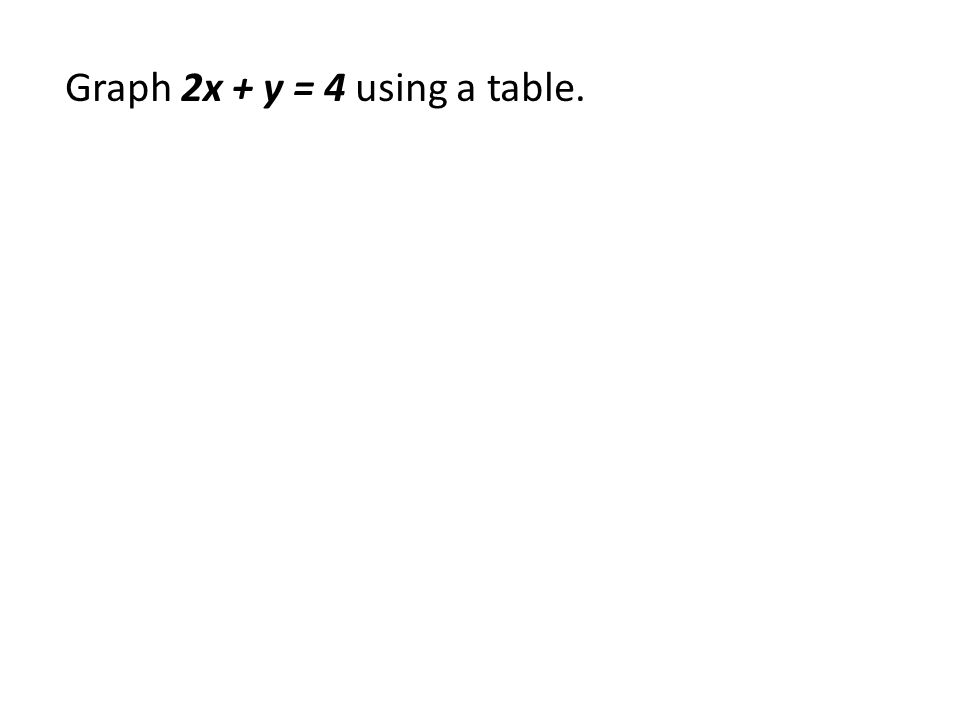 Graph 2x + y = 4 using a table.