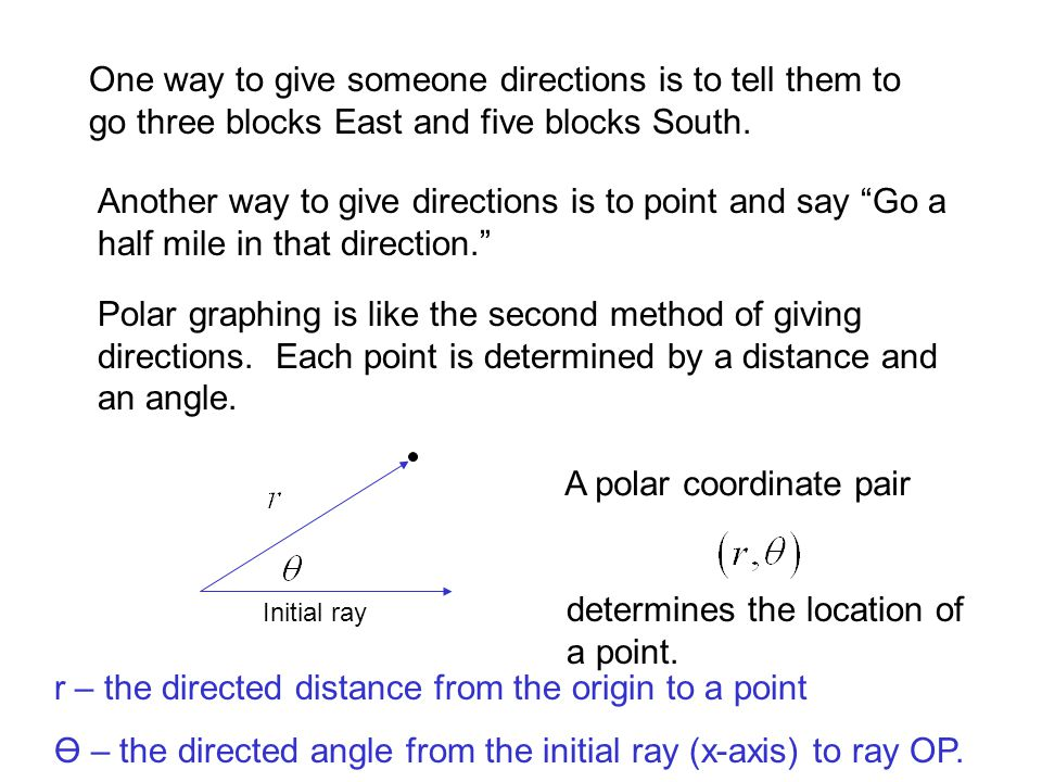 A polar coordinate pair