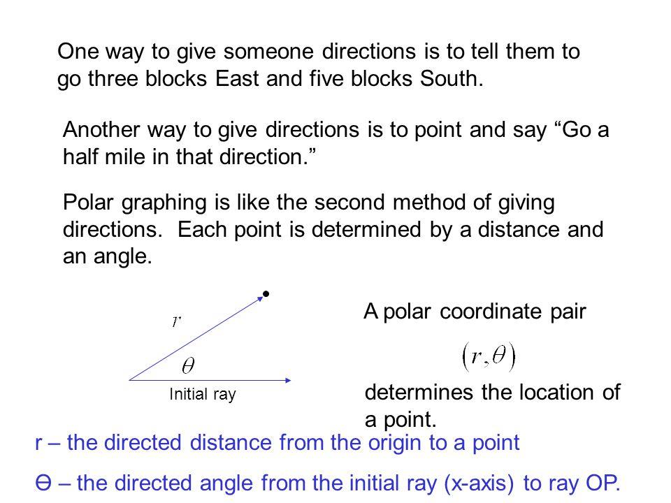 A polar coordinate pair