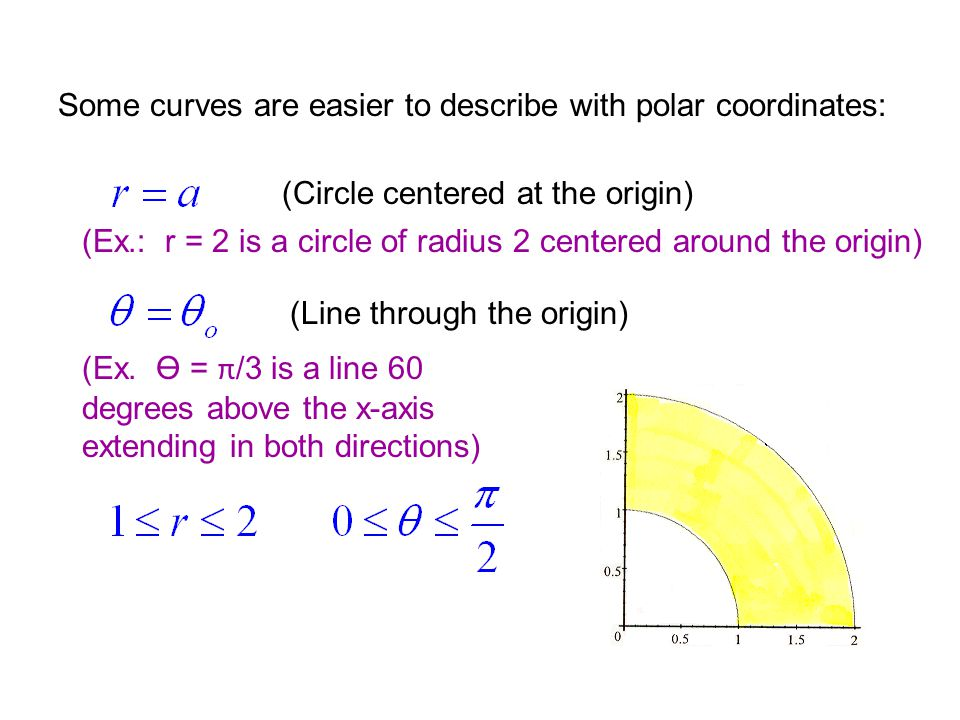 Some curves are easier to describe with polar coordinates: