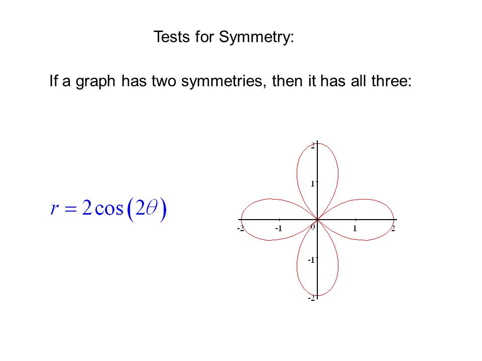 Tests for Symmetry: If a graph has two symmetries, then it has all three:
