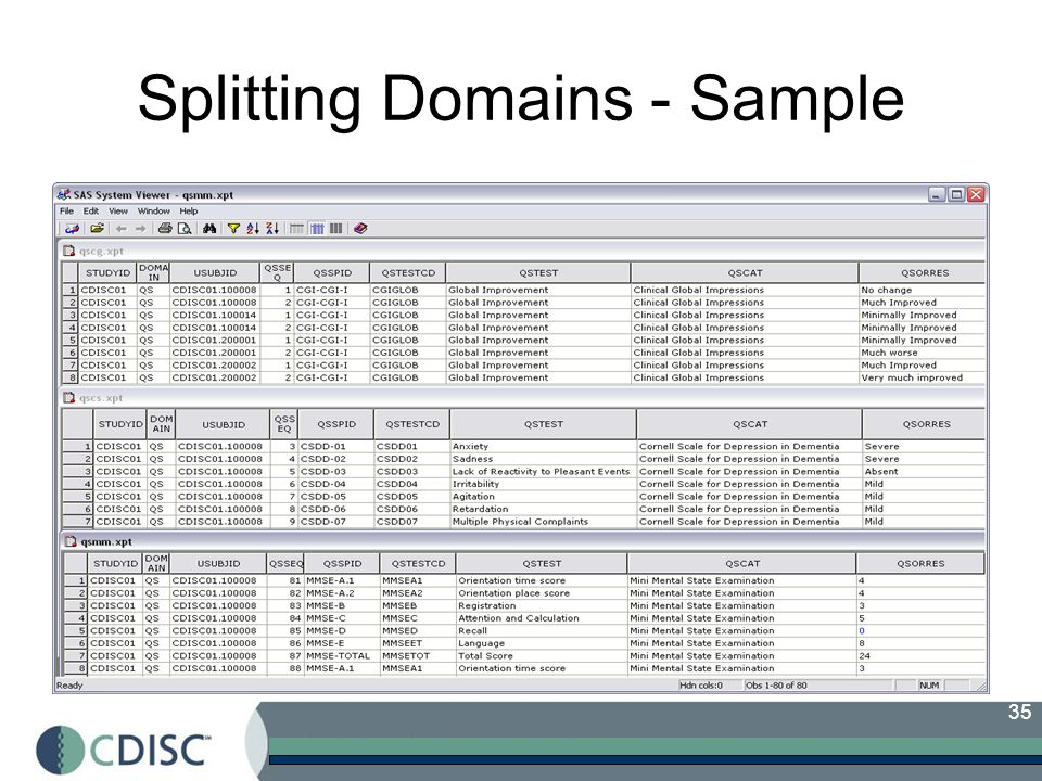Splitting Domains - Sample