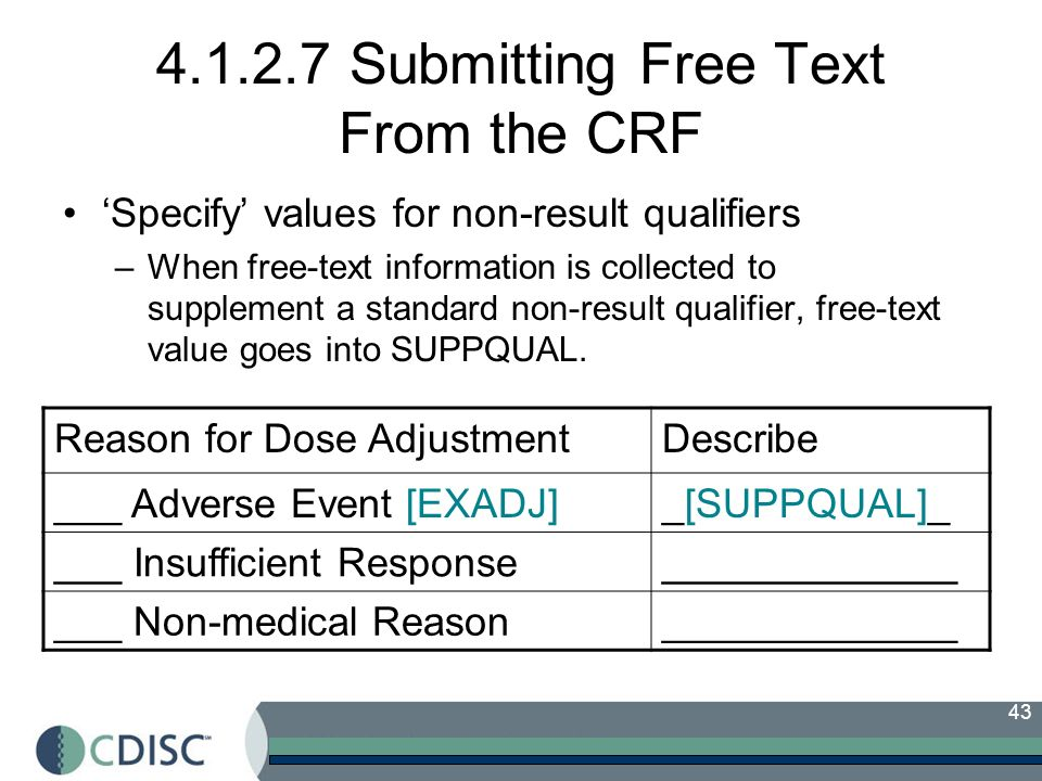 4.1.2.7 Submitting Free Text From the CRF