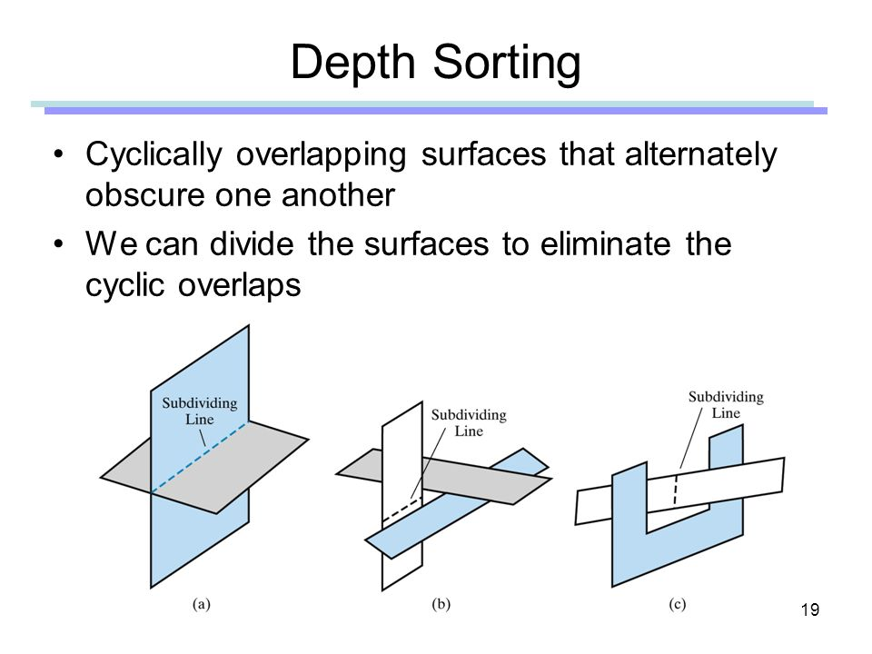 Depth Sorting Cyclically overlapping surfaces that alternately obscure one another.