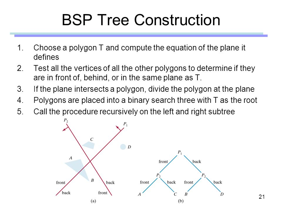 BSP Tree Construction Choose a polygon T and compute the equation of the plane it defines.
