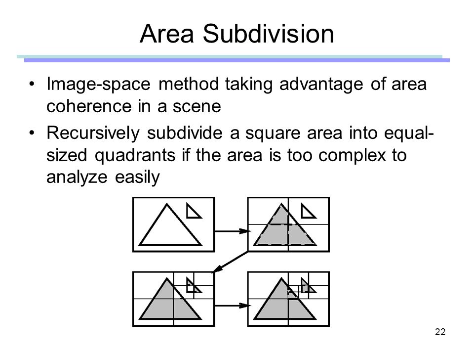 Area Subdivision Image-space method taking advantage of area coherence in a scene.