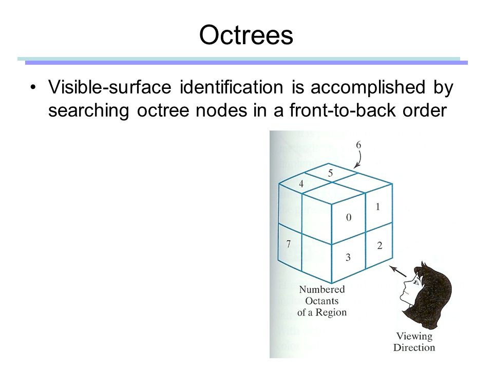 Octrees Visible-surface identification is accomplished by searching octree nodes in a front-to-back order.