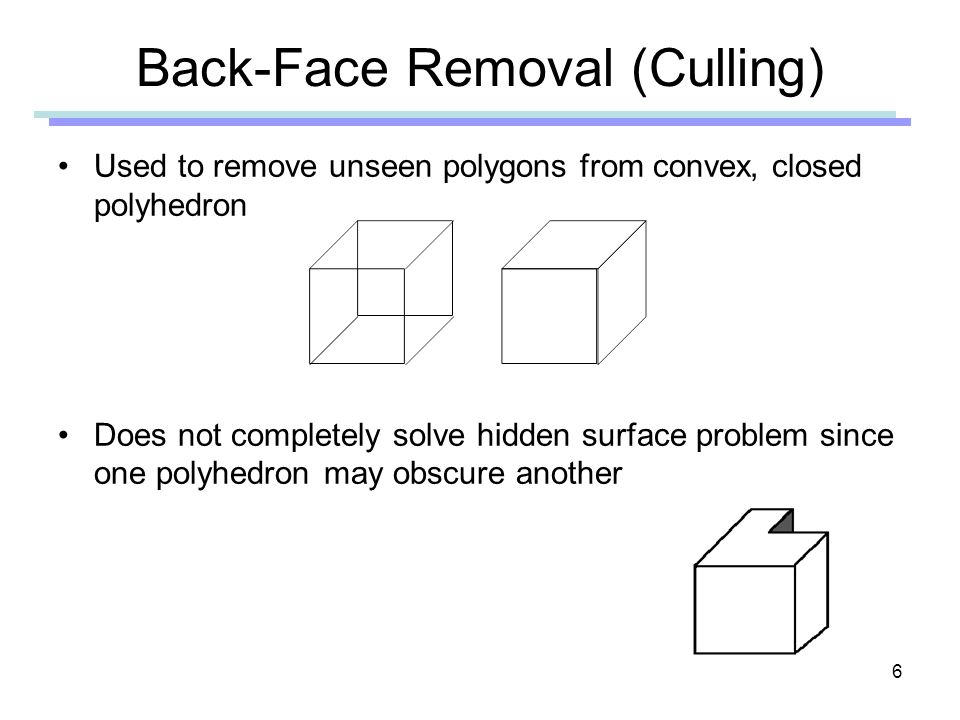 Back-Face Removal (Culling)