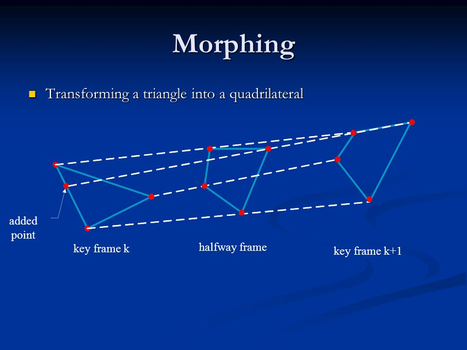 Morphing Transforming a triangle into a quadrilateral added point