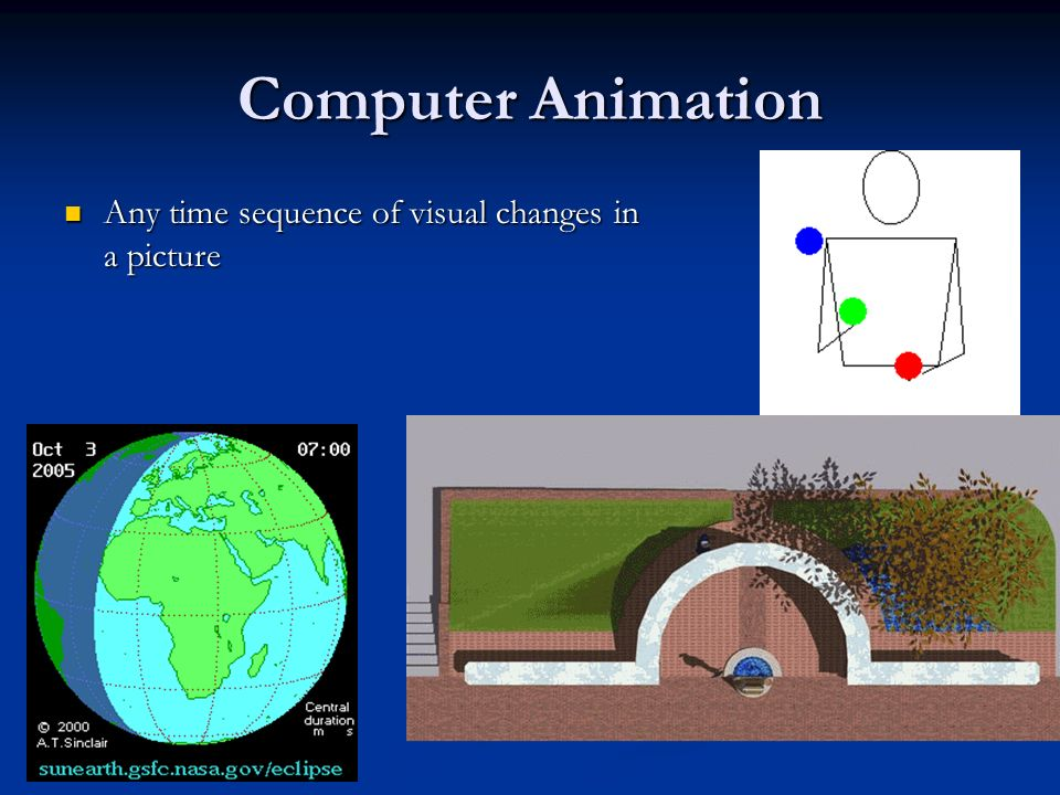 Computer Animation Any time sequence of visual changes in a picture