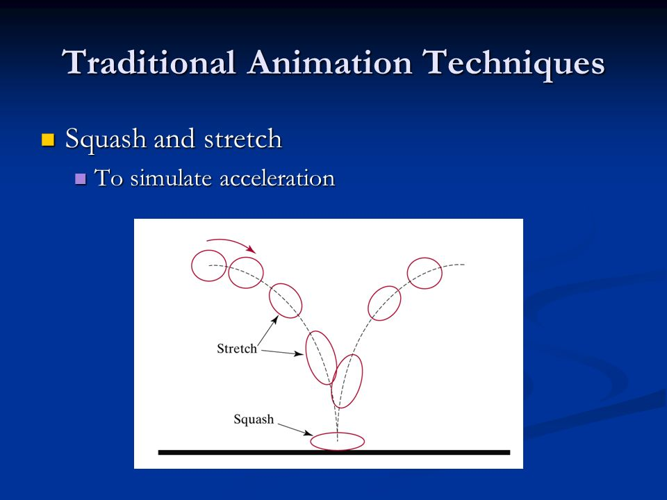 Traditional Animation Techniques