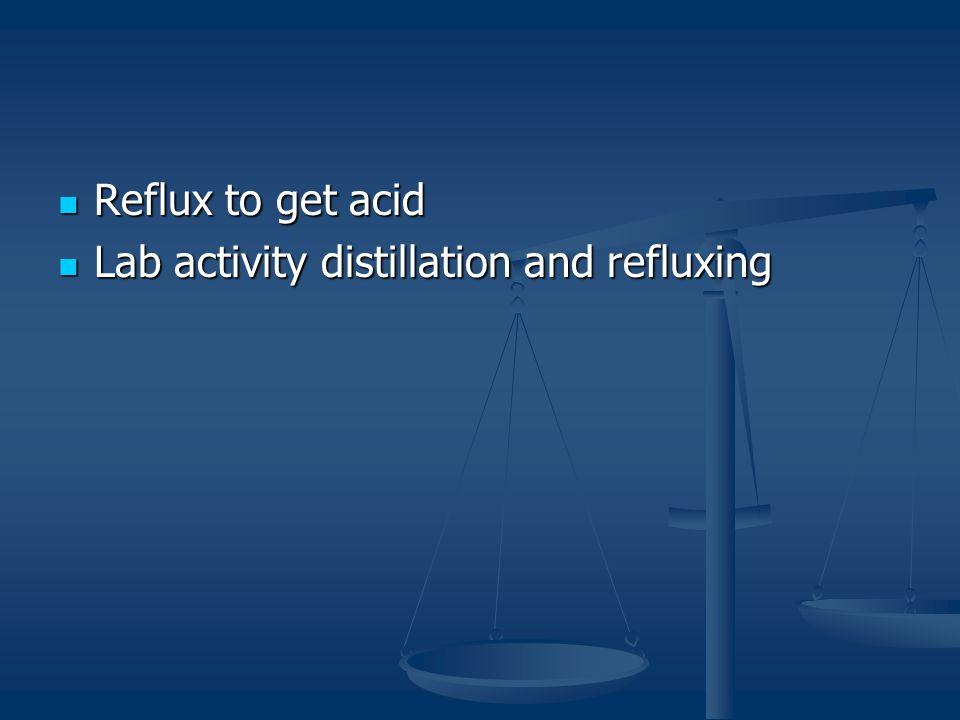 Reflux to get acid Lab activity distillation and refluxing