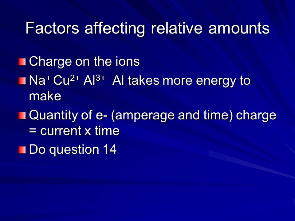 Factors affecting relative amounts
