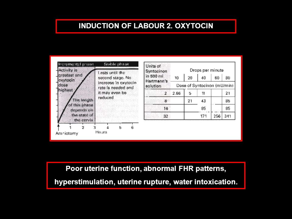 INDUCTION OF LABOUR 2. OXYTOCIN