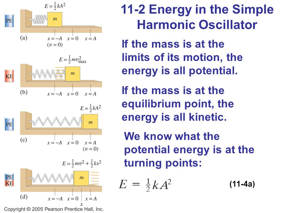 11-2 Energy in the Simple Harmonic Oscillator
