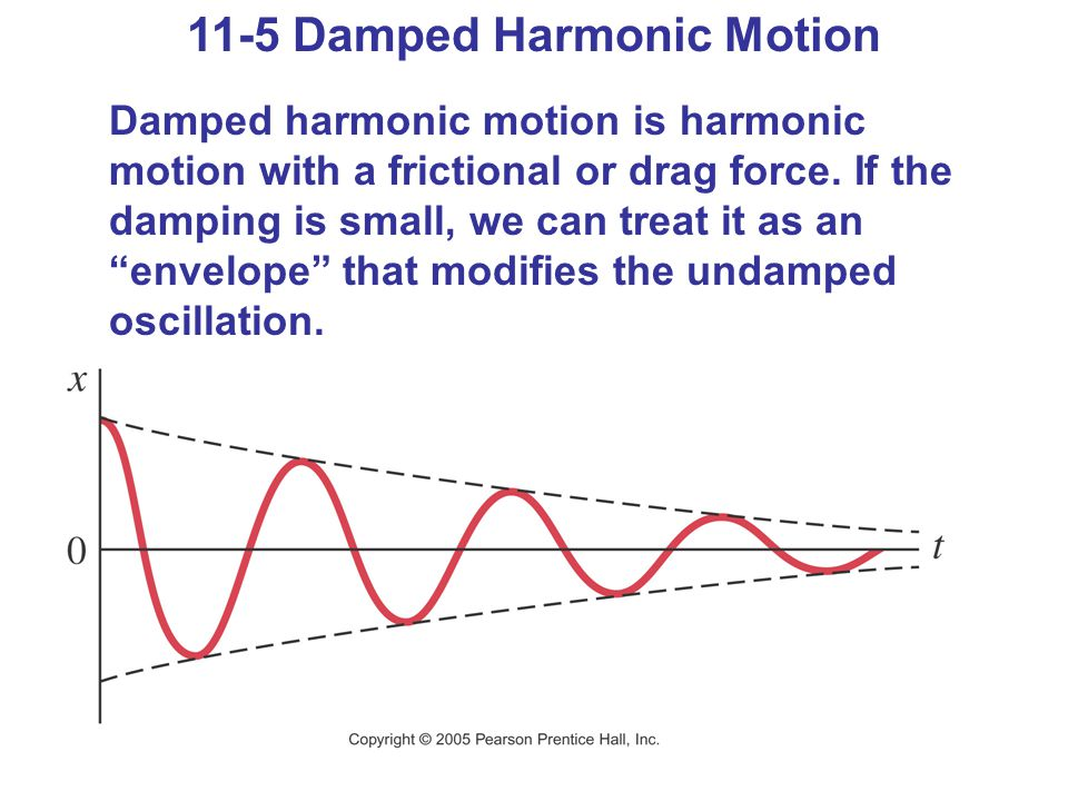 11-5 Damped Harmonic Motion