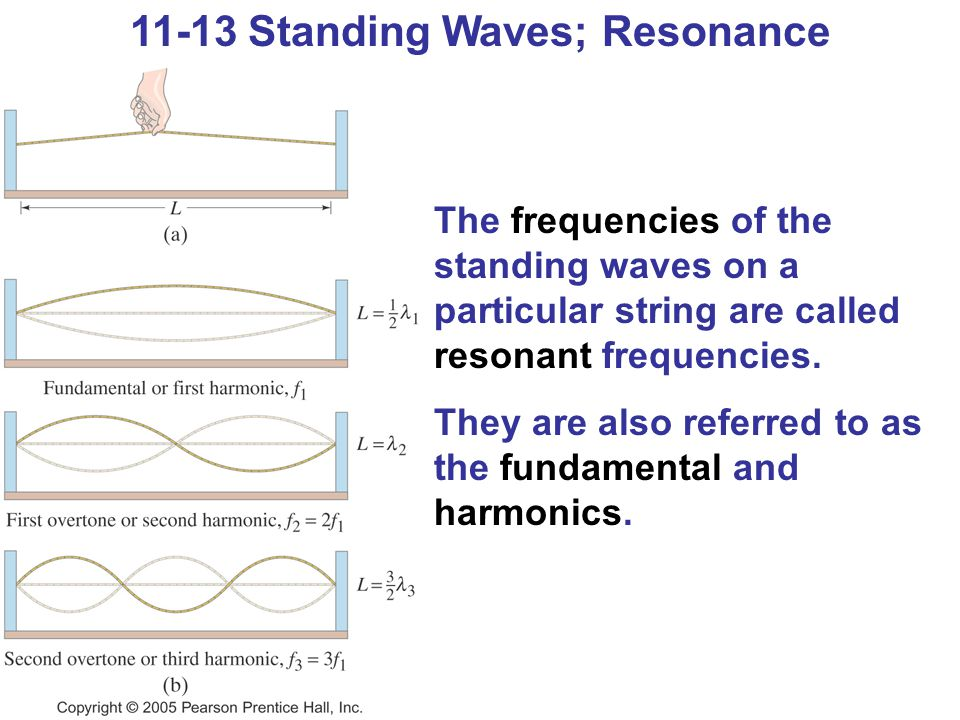 11-13 Standing Waves; Resonance