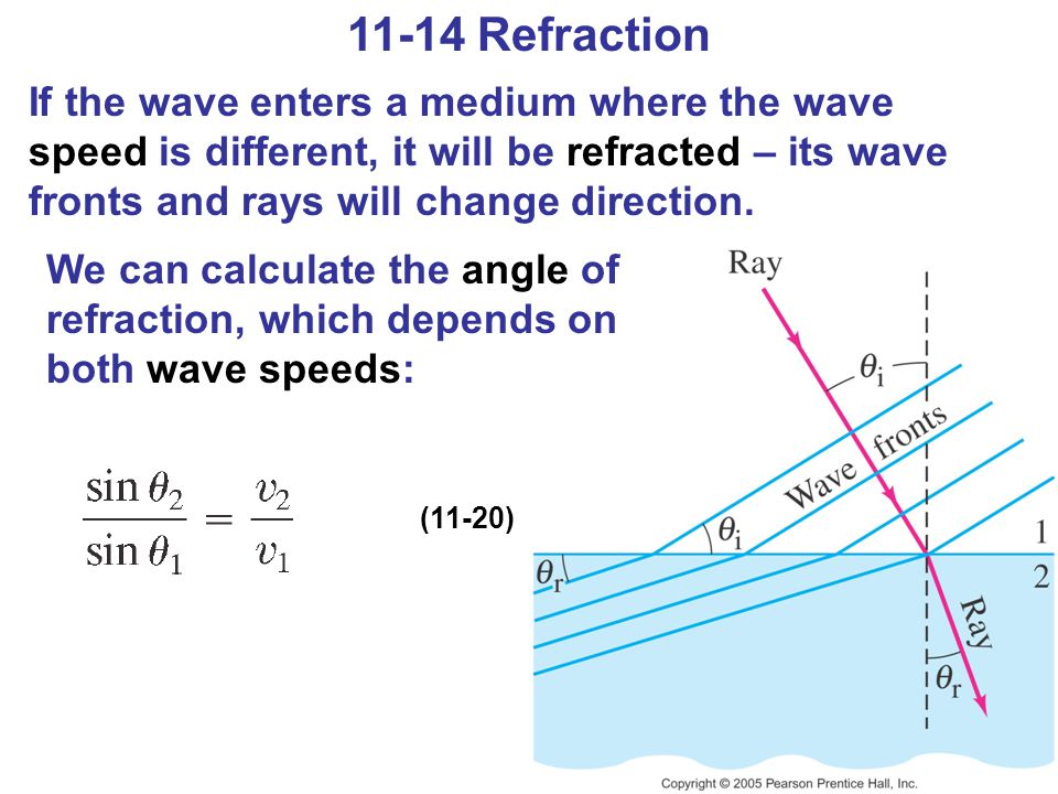 11-14 Refraction