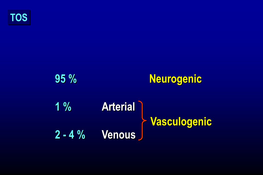 TOS 95 % Neurogenic 1 % Arterial 2 - 4 % Venous Vasculogenic