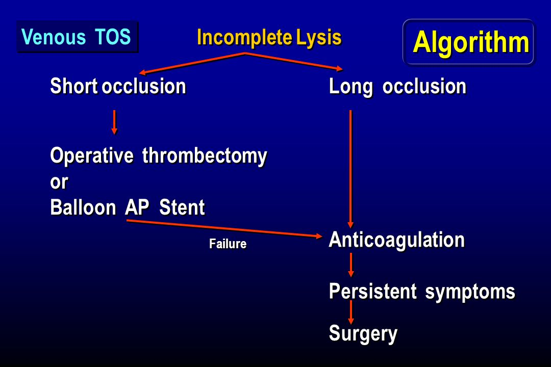 Algorithm Venous TOS Incomplete Lysis Short occlusion Long occlusion