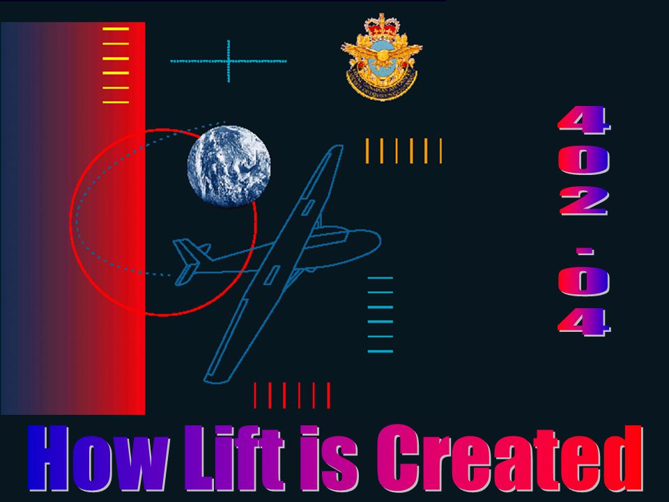 4 2 . How Lift is Created