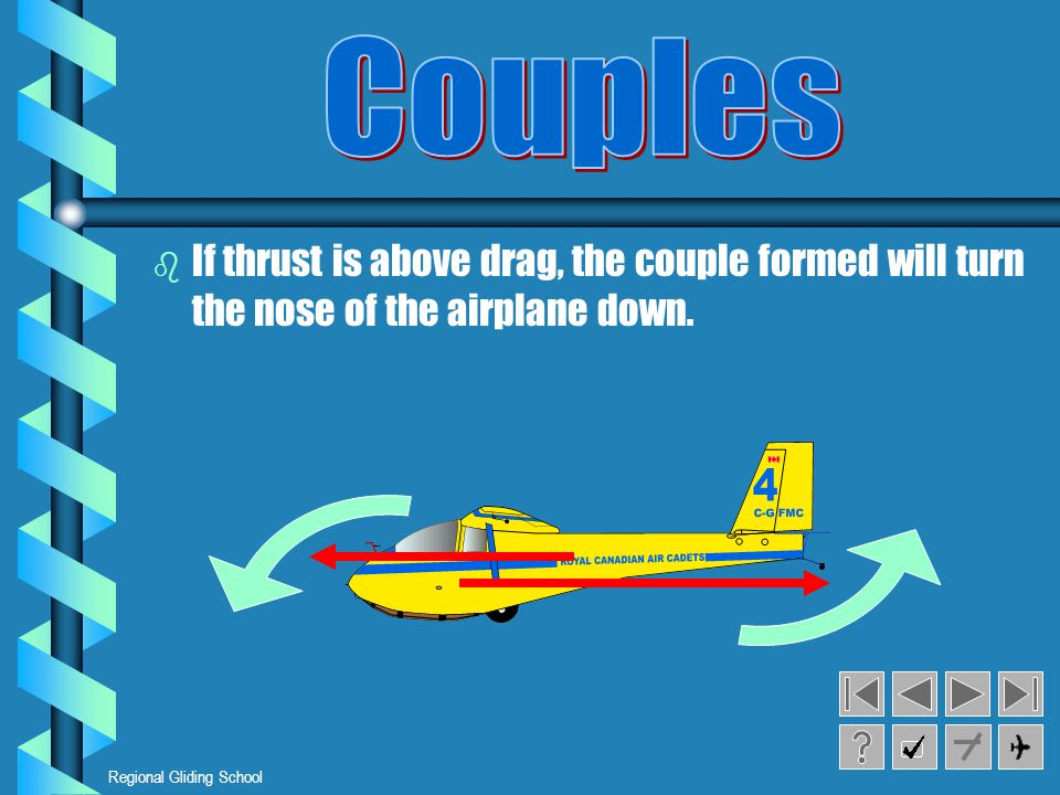Couples If thrust is above drag, the couple formed will turn the nose of the airplane down.