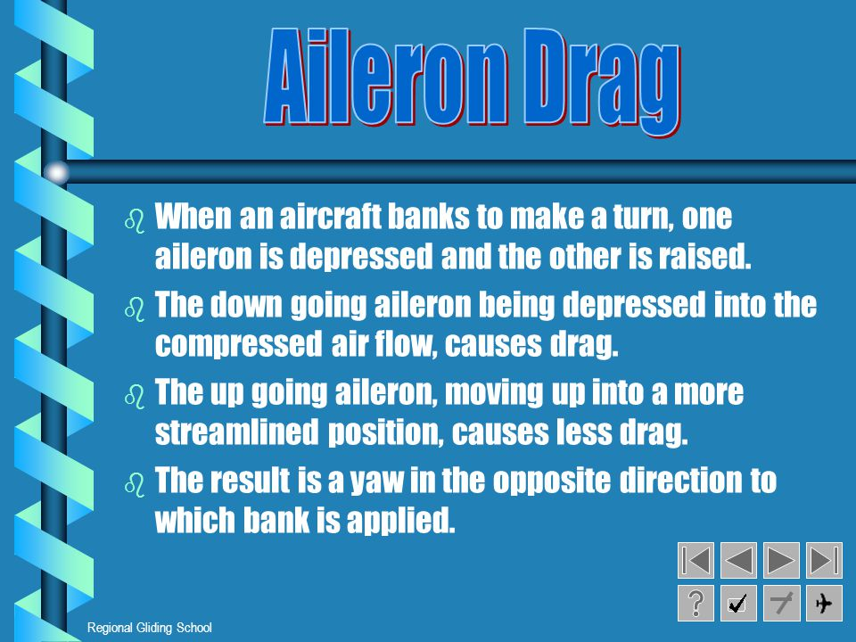 Aileron Drag When an aircraft banks to make a turn, one aileron is depressed and the other is raised.