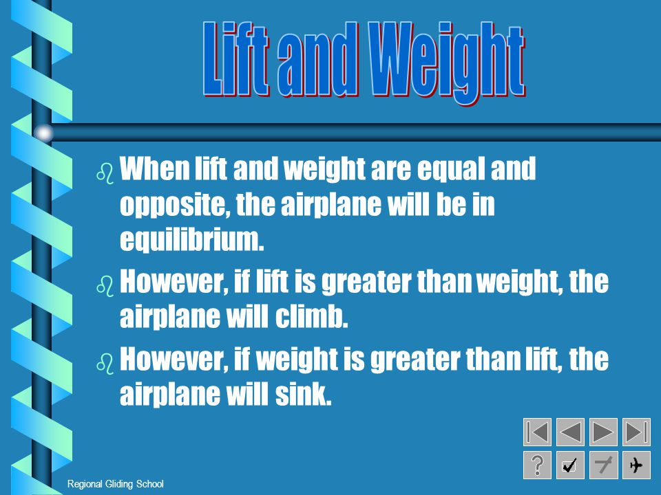 Lift and Weight When lift and weight are equal and opposite, the airplane will be in equilibrium.