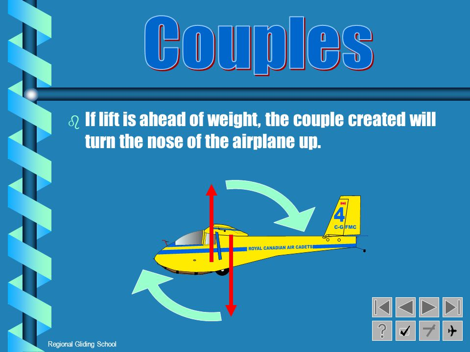 Couples If lift is ahead of weight, the couple created will turn the nose of the airplane up.
