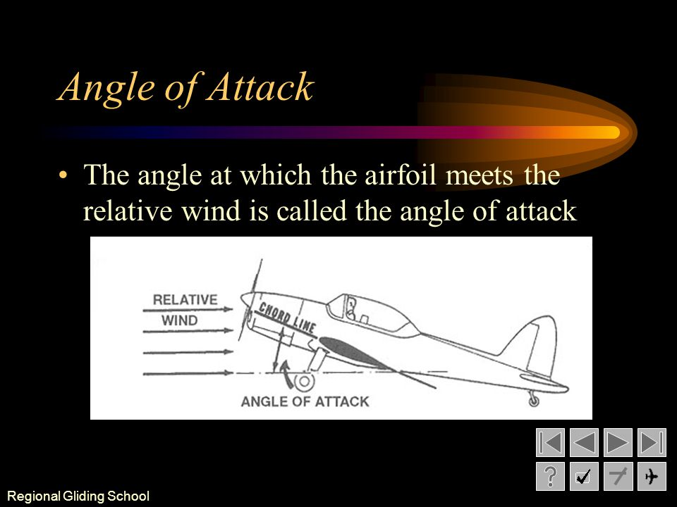 Angle of Attack The angle at which the airfoil meets the relative wind is called the angle of attack.