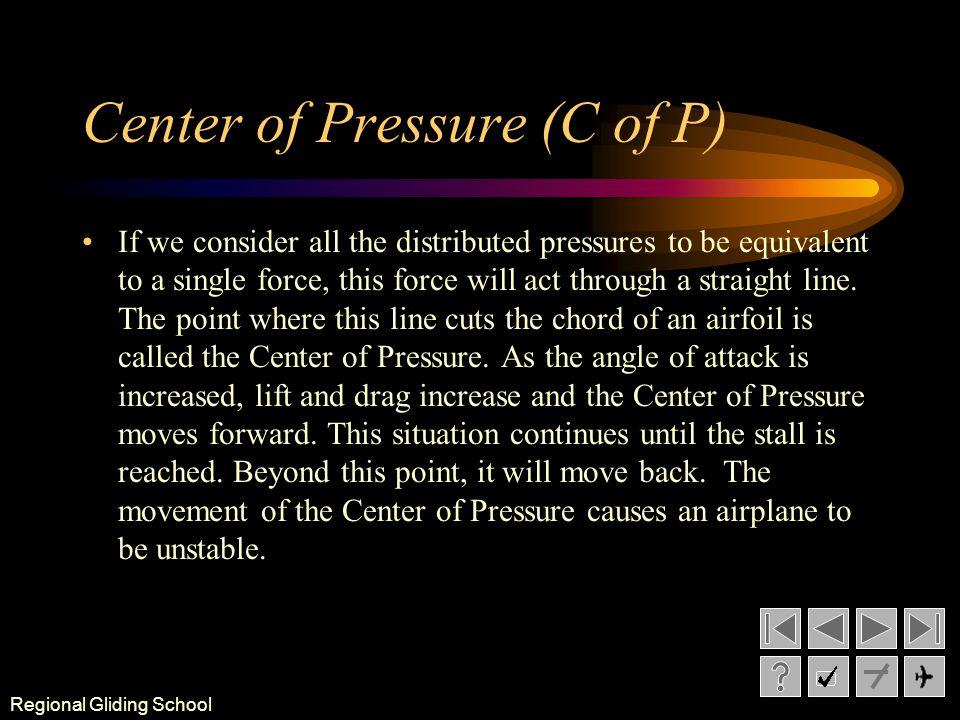 Center of Pressure (C of P)