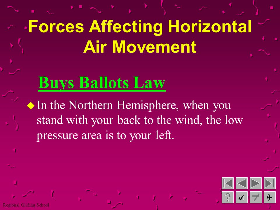Forces Affecting Horizontal Air Movement