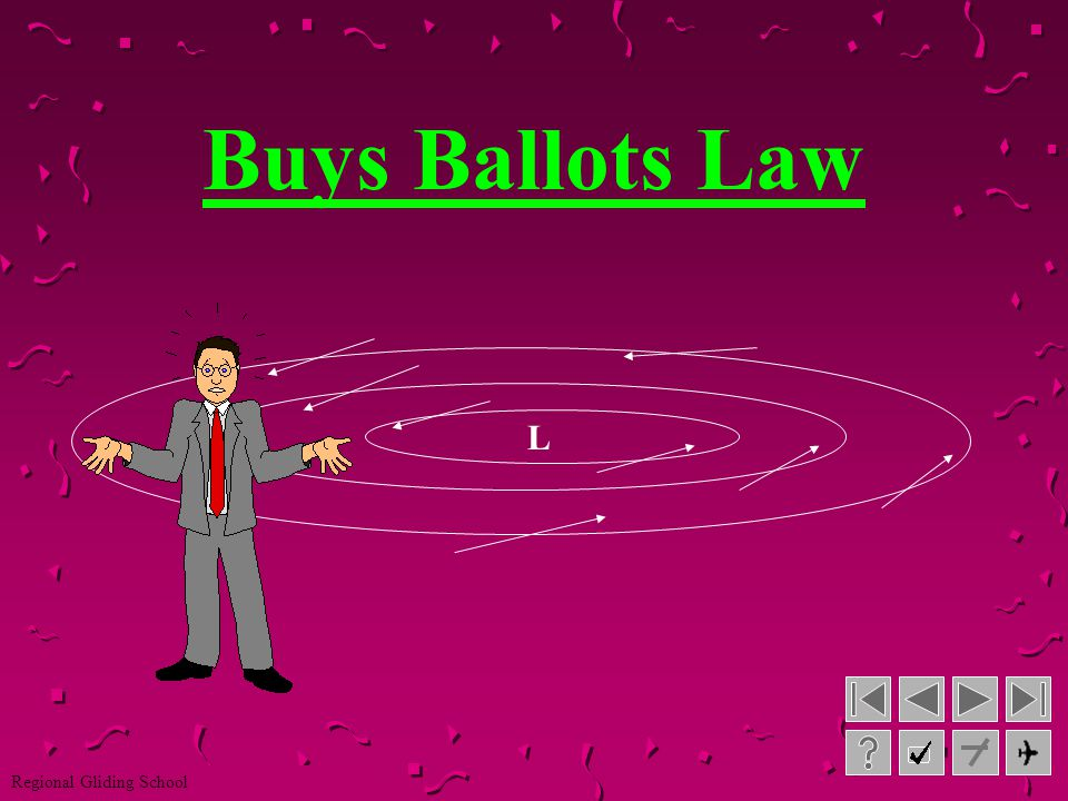 Buys Ballots Law L