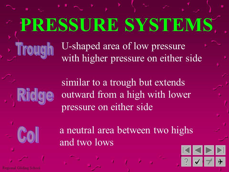 PRESSURE SYSTEMS Trough Ridge Col