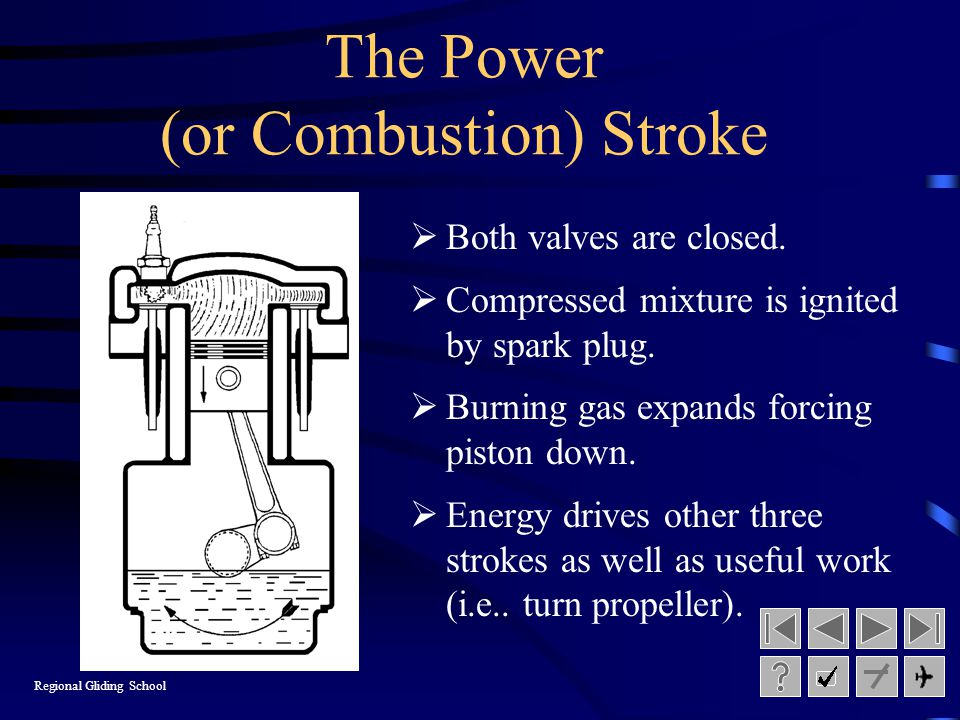 The Power (or Combustion) Stroke