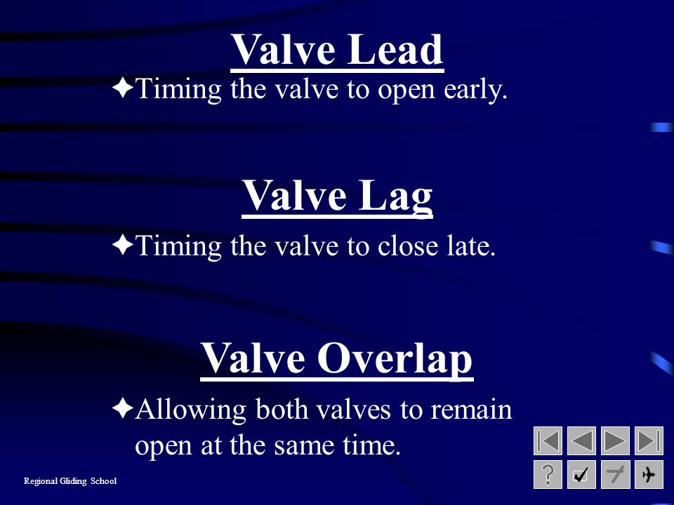 Valve Lead Valve Lag Valve Overlap