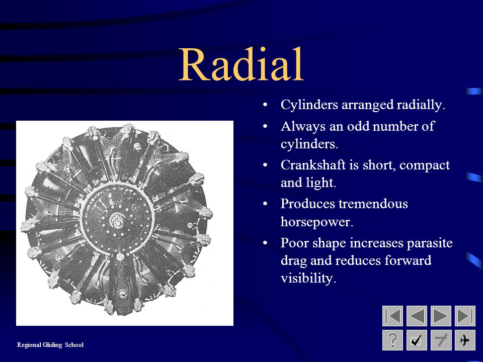 Radial Cylinders arranged radially. Always an odd number of cylinders.