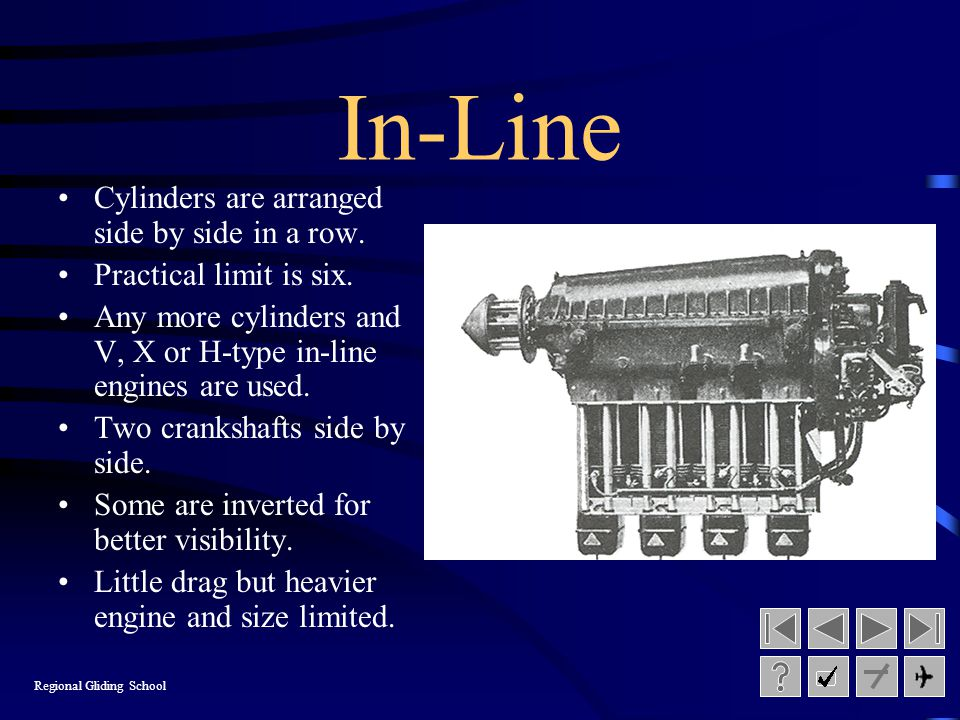 In-Line Cylinders are arranged side by side in a row.