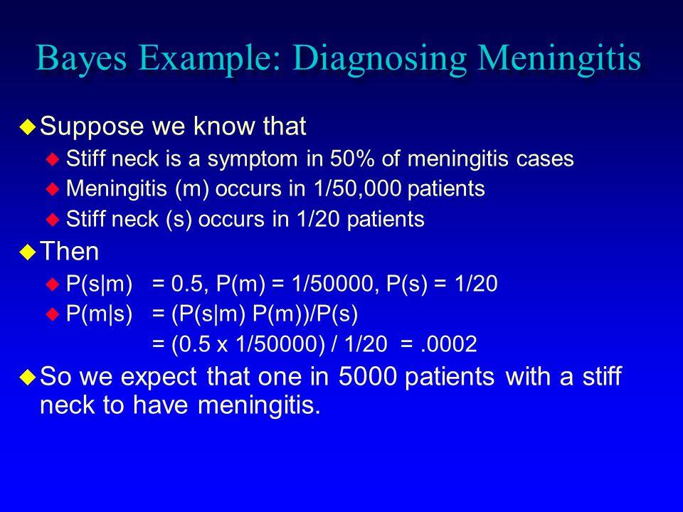 Bayes Example: Diagnosing Meningitis