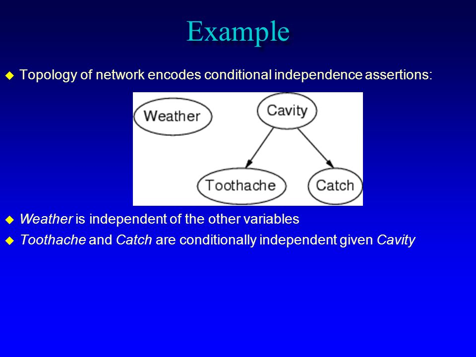 Example Topology of network encodes conditional independence assertions: Weather is independent of the other variables.