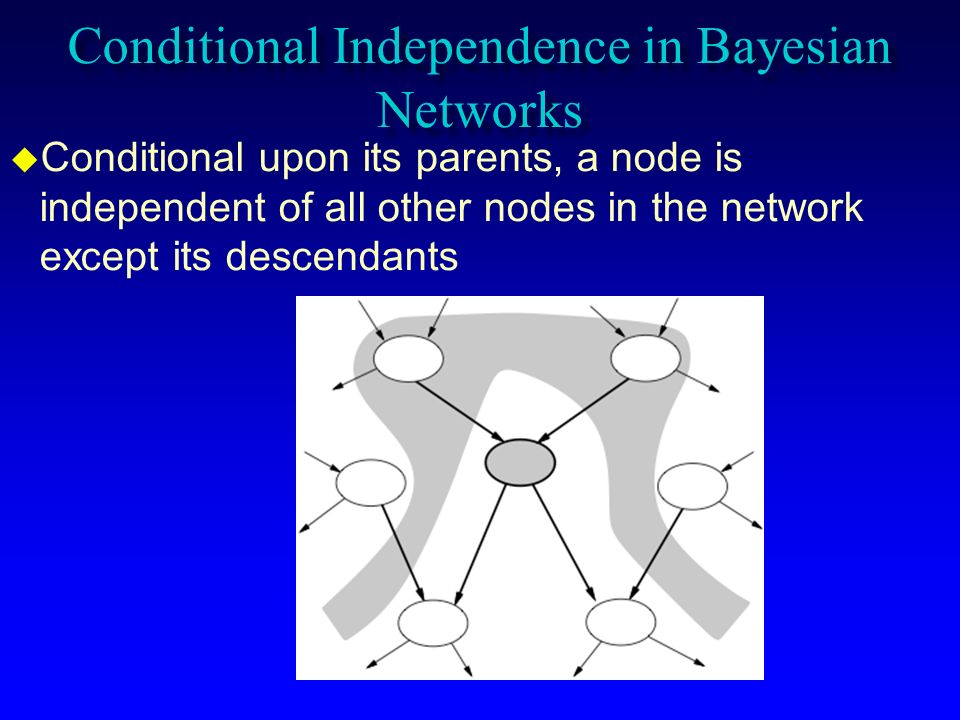 Conditional Independence in Bayesian Networks