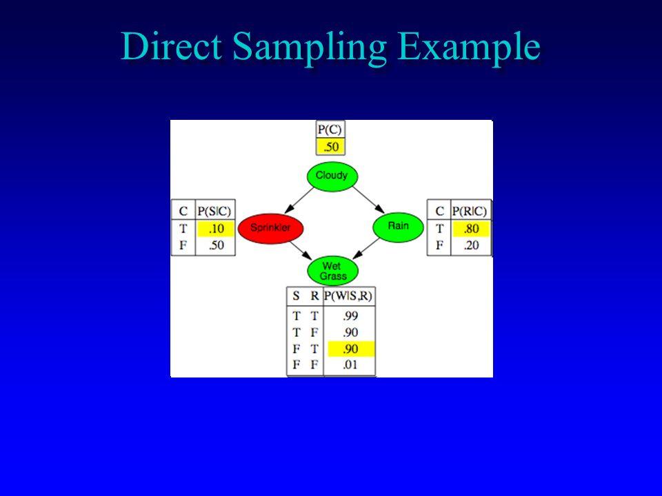 Direct Sampling Example