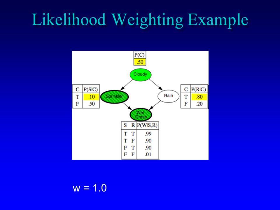 Likelihood Weighting Example