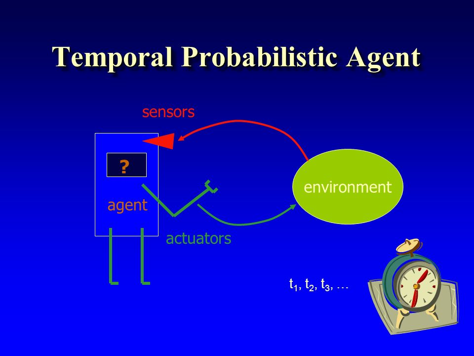 Temporal Probabilistic Agent