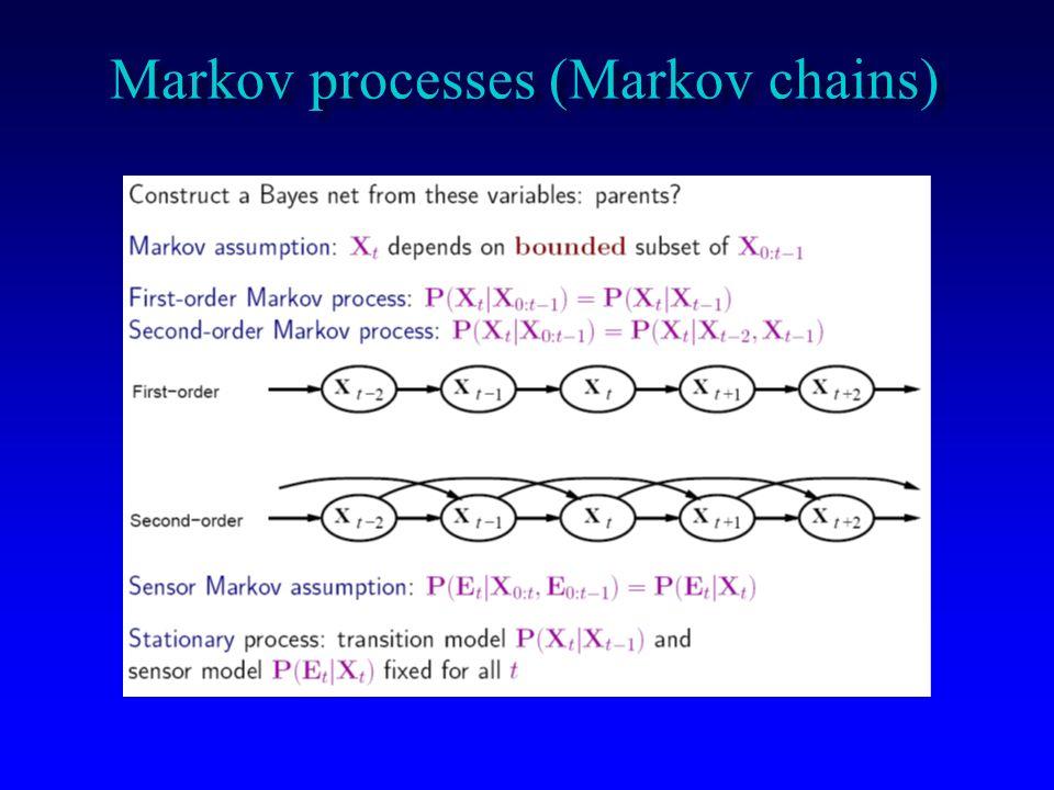 Markov processes (Markov chains)