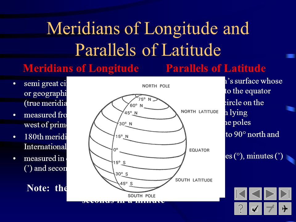 Meridians of Longitude and Parallels of Latitude